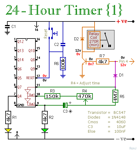 Multi-Range 24-Hour Timers - testing your circuit