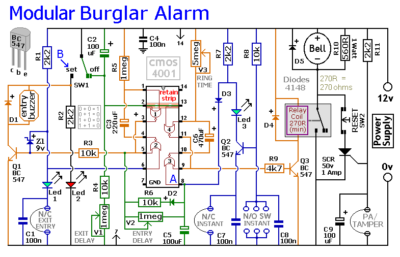 A Schematic Diagram  Of A Multi-Zone Expandable  Modular Burglar Alarm