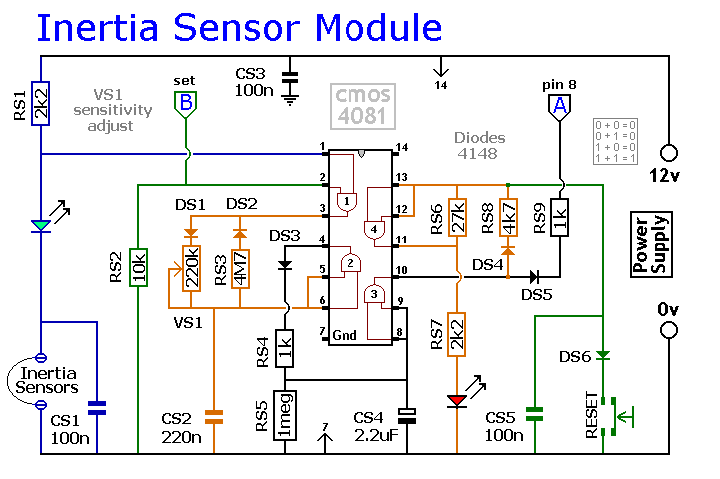 Schematic Diagram Of The Inertia-Sensor Expansion Module