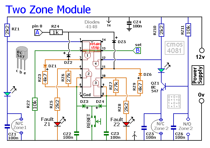 Schematic Diagram Of The Two-Zone Expansion Module