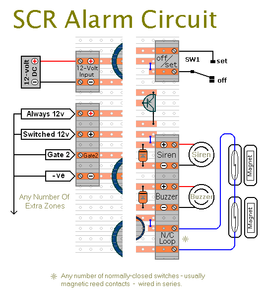 Connecting External Devices  To The SCR Alarm