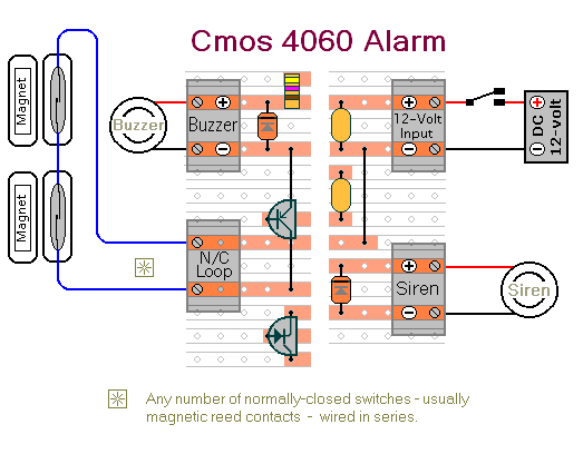 Connecting External Devices  To The Cmos 4060 Alarm